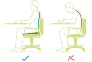 Postura correcta teletrabajo